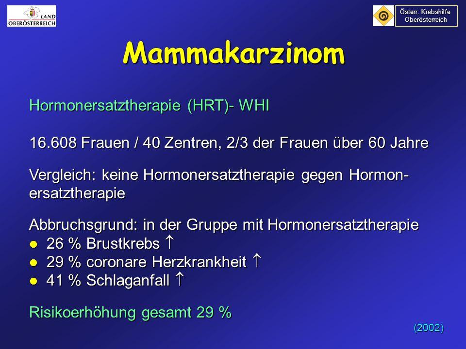 Mammakarzinom Hormonersatztherapie (HRT)- WHI