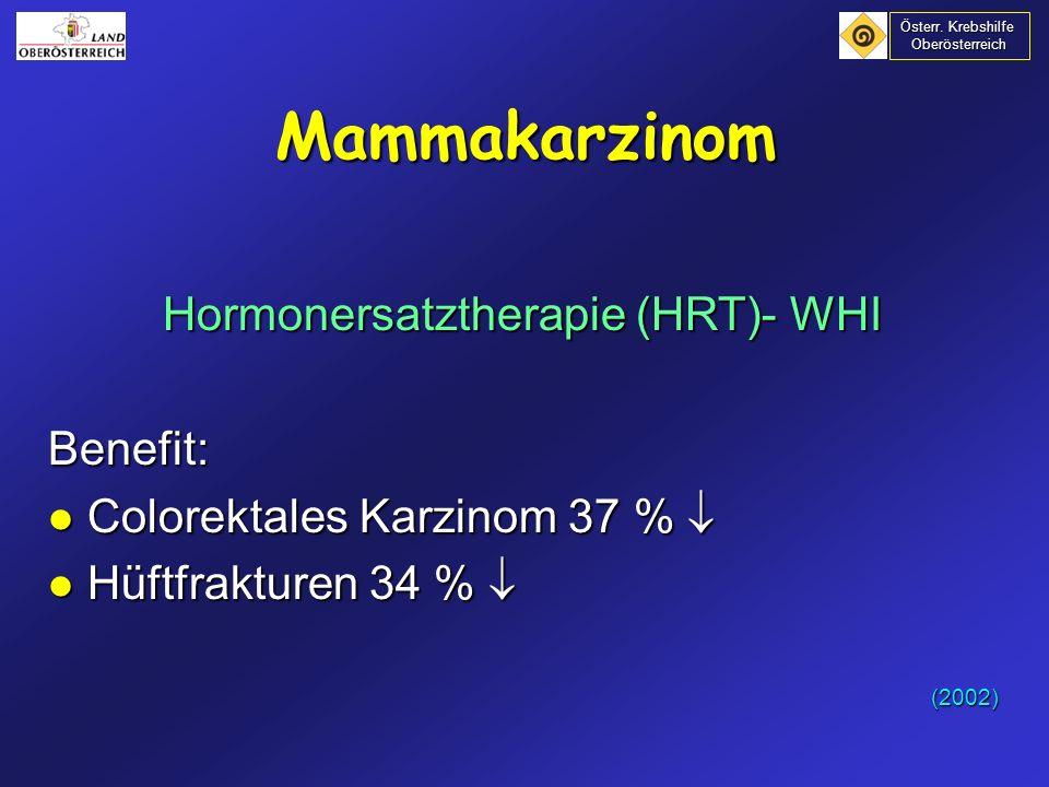 Hormonersatztherapie (HRT)- WHI