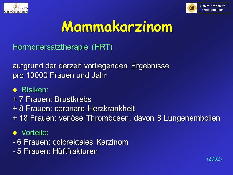 Mammakarzinom Hormonersatztherapie (HRT)