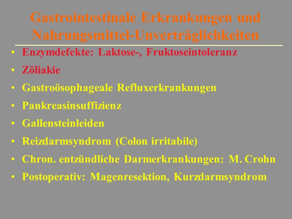 Gastrointestinale Erkrankungen und Nahrungsmittel-Unverträglichkeiten