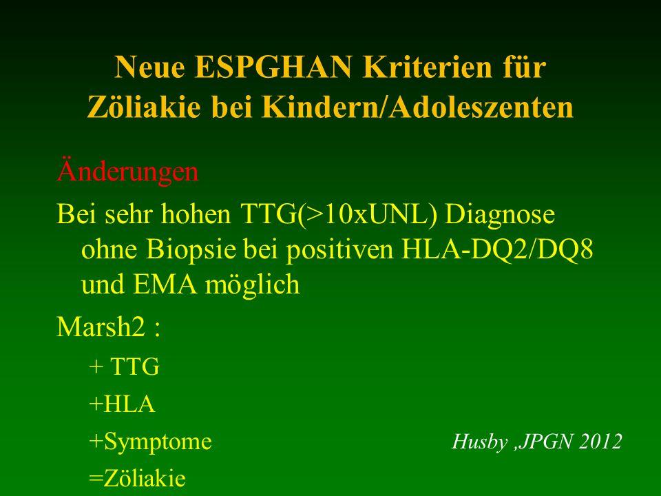 Neue ESPGHAN Kriterien für Zöliakie bei Kindern/Adoleszenten