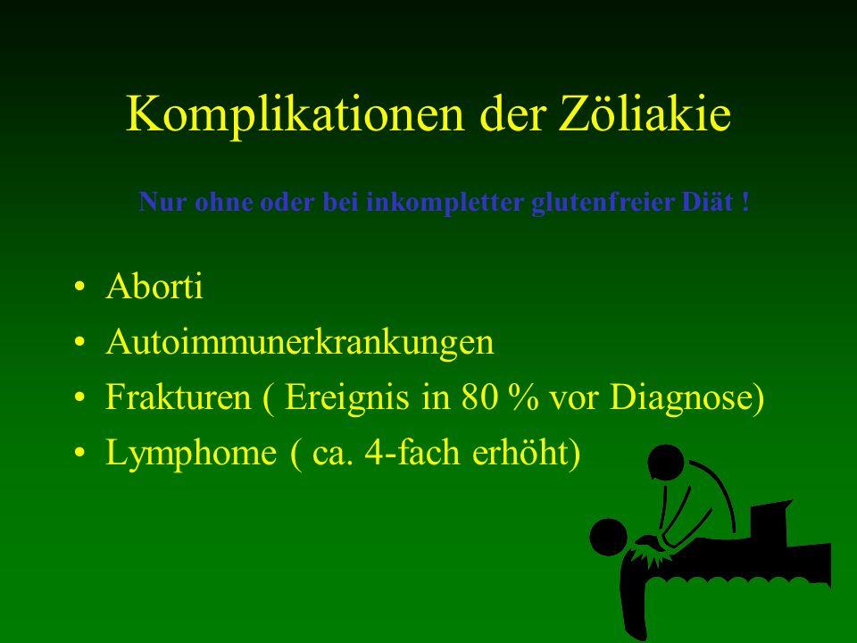 Komplikationen der Zöliakie