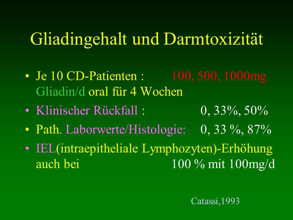 Gliadingehalt und Darmtoxizität