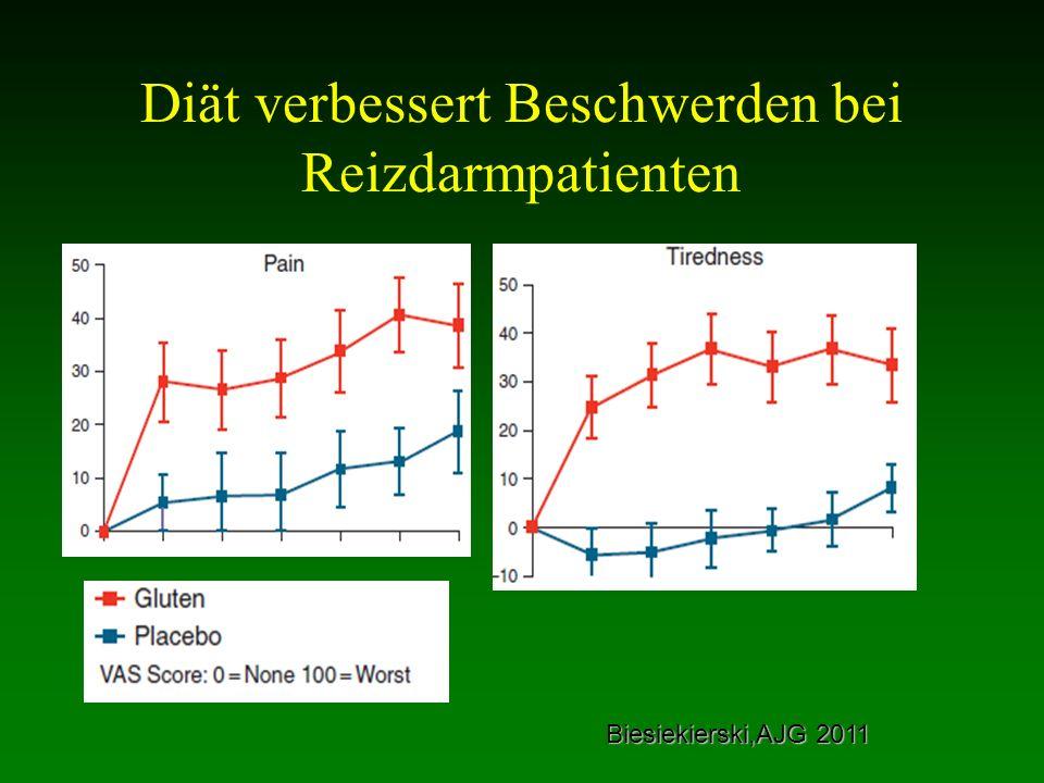 Diät verbessert Beschwerden bei Reizdarmpatienten