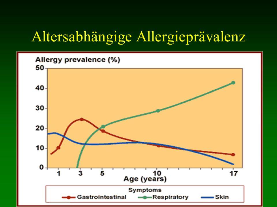 Altersabhängige Allergieprävalenz