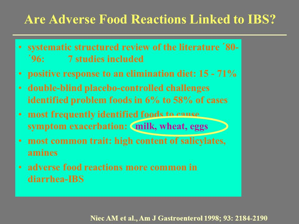 Are Adverse Food Reactions Linked to IBS
