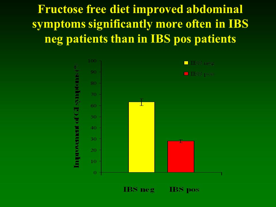 Fructose free diet improved abdominal symptoms significantly more often in IBS neg patients than in IBS pos patients