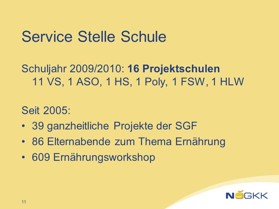 Service Stelle Schule Schuljahr 2009/2010: 16 Projektschulen 11 VS, 1 ASO, 1 HS, 1 Poly, 1 FSW, 1 HLW.