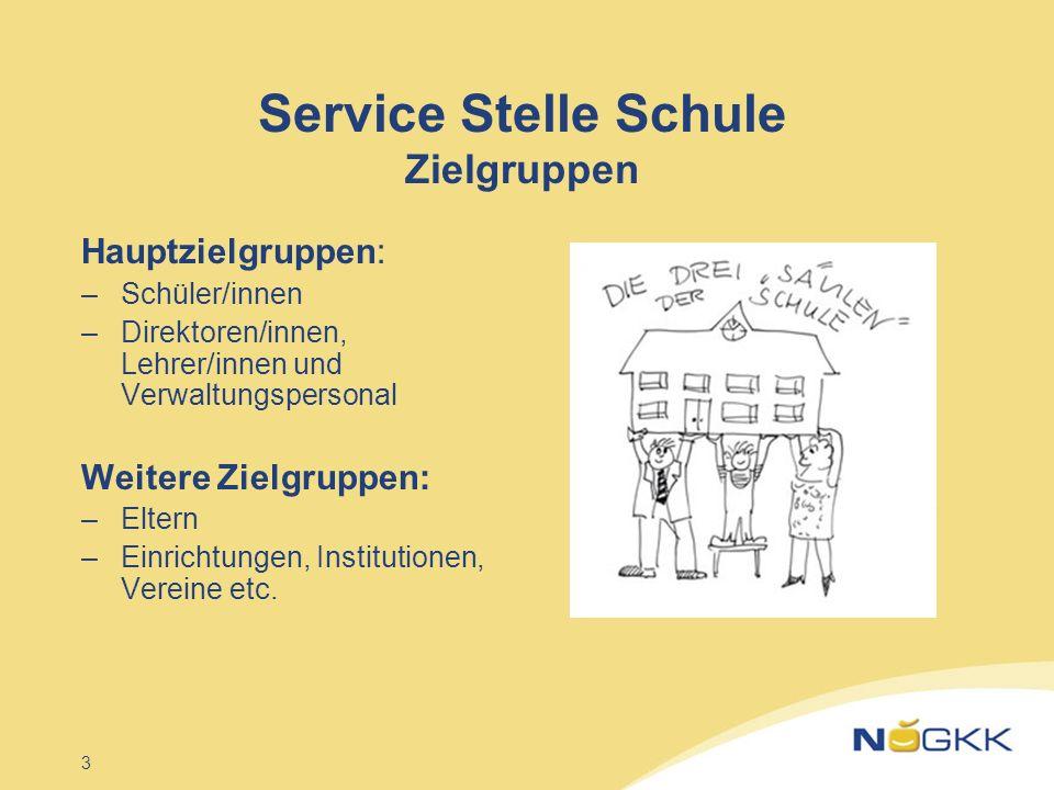 Service Stelle Schule Zielgruppen