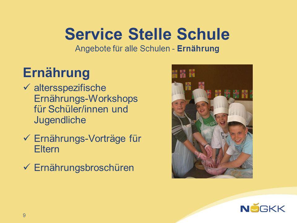 Service Stelle Schule Angebote für alle Schulen - Ernährung