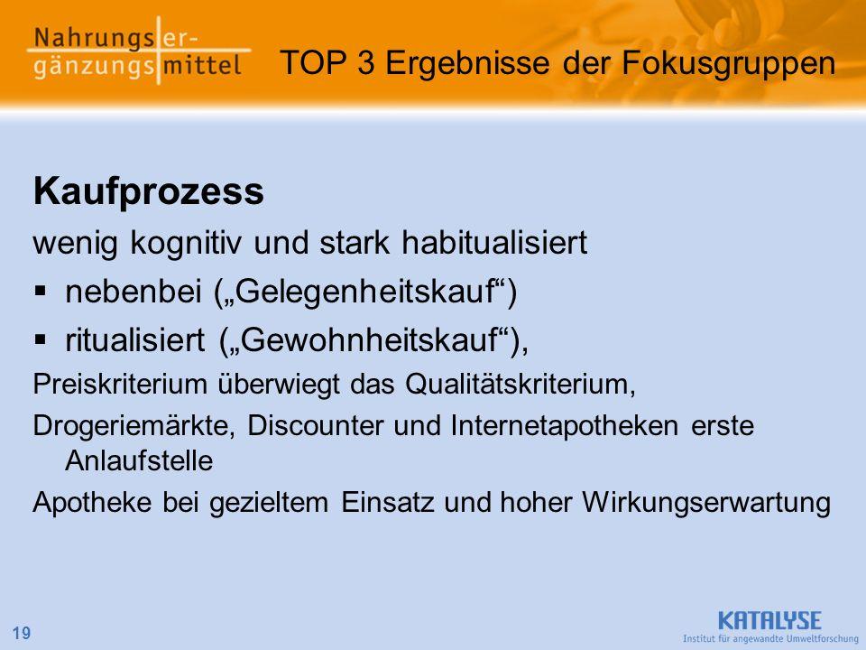 Kaufprozess TOP 3 Ergebnisse der Fokusgruppen