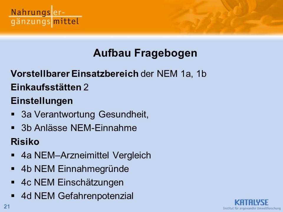 Aufbau Fragebogen Vorstellbarer Einsatzbereich der NEM 1a, 1b