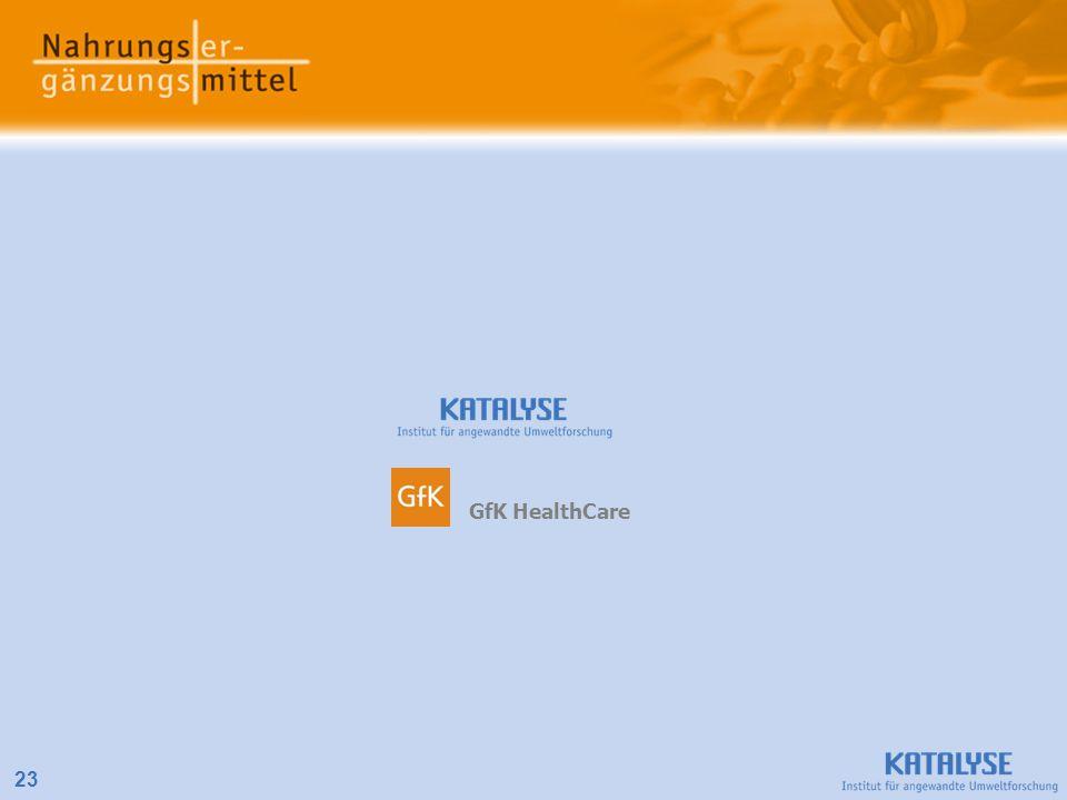GfK HealthCare