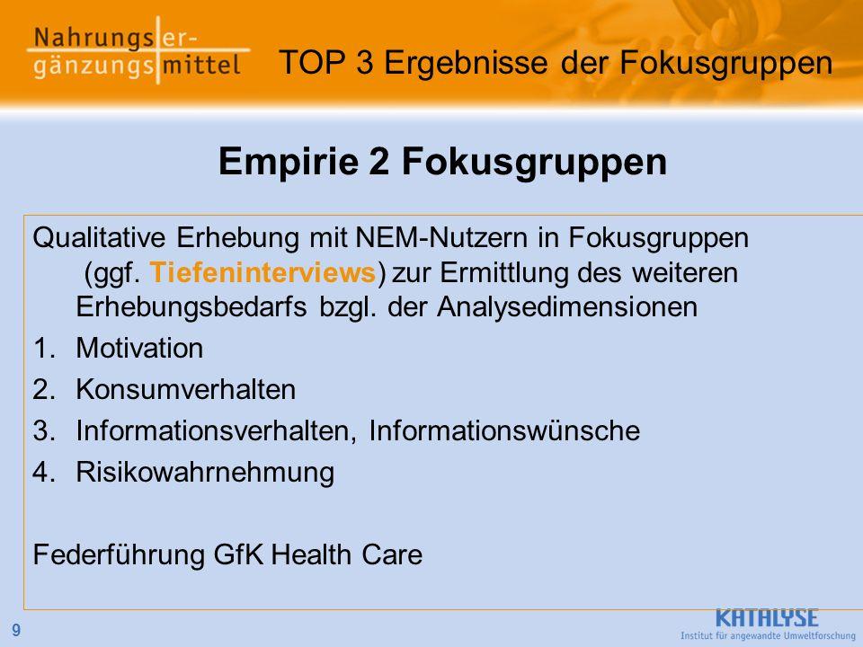 Empirie 2 Fokusgruppen TOP 3 Ergebnisse der Fokusgruppen