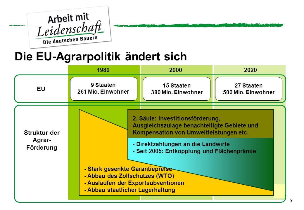 Die EU-Agrarpolitik ändert sich