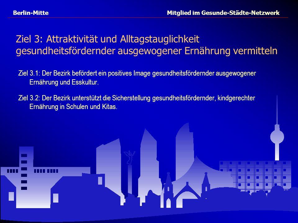 Berlin-Mitte Mitglied im Gesunde-Städte-Netzwerk