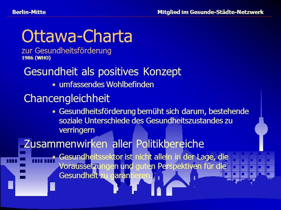 Ottawa-Charta zur Gesundheitsförderung 1986 (WHO)