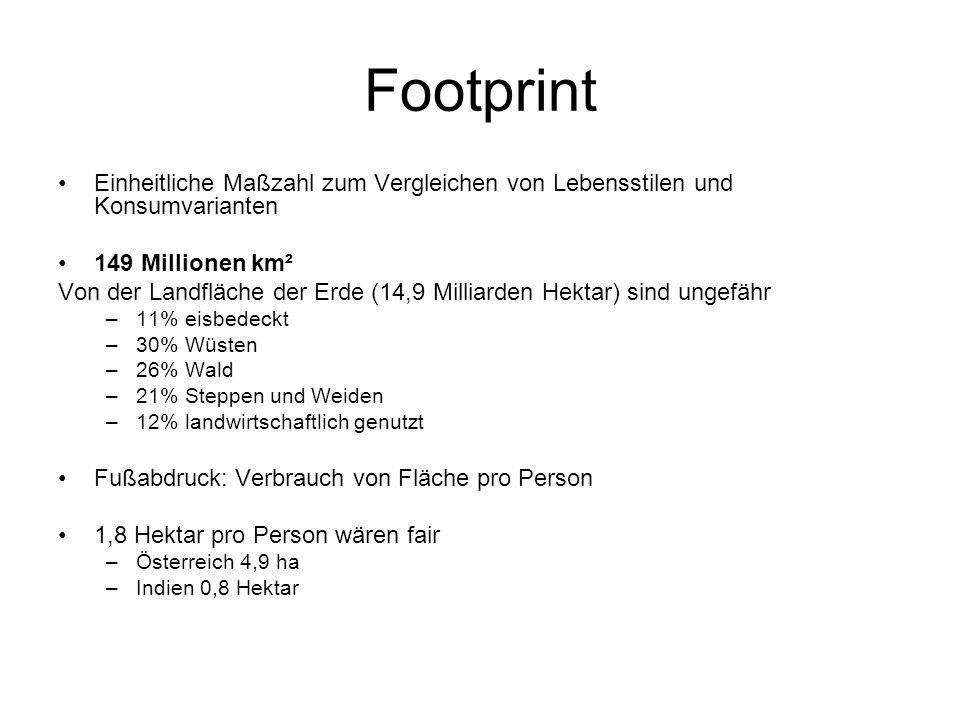 Footprint Einheitliche Maßzahl zum Vergleichen von Lebensstilen und Konsumvarianten. 149 Millionen km².