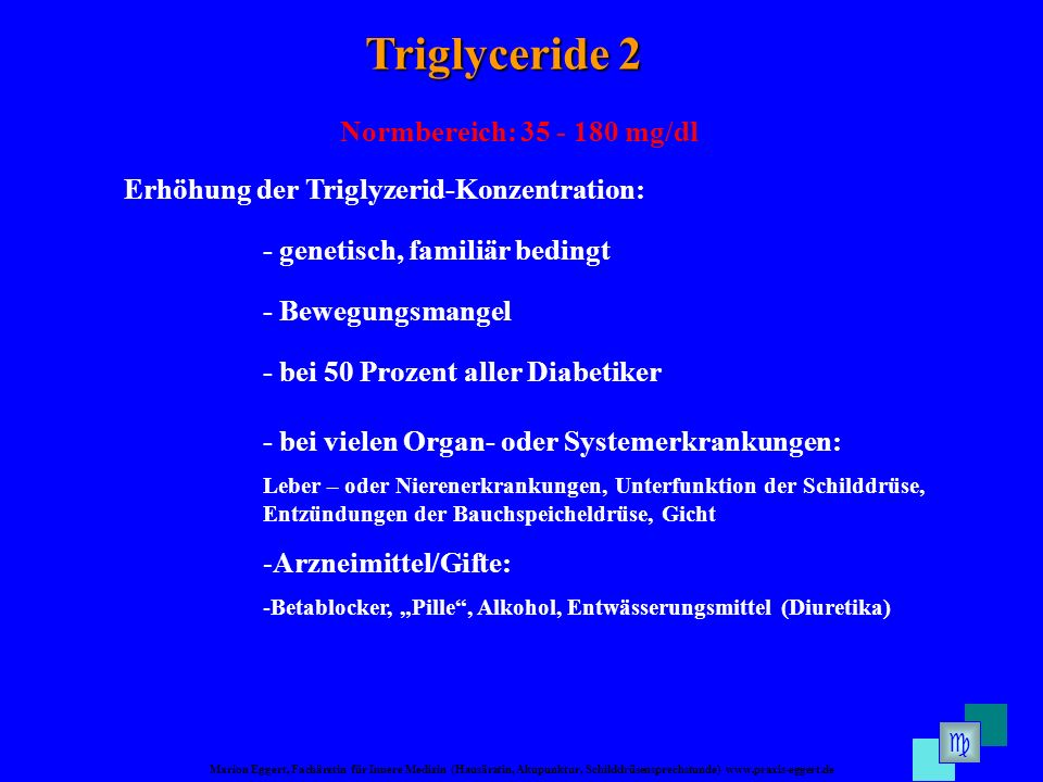 Triglyceride 2 Normbereich: 35 - 180 mg/dl