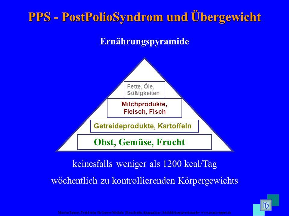 PPS - PostPolioSyndrom und Übergewicht Milchprodukte, Fleisch, Fisch