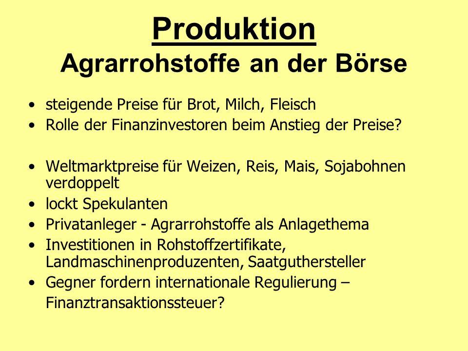 Produktion Agrarrohstoffe an der Börse