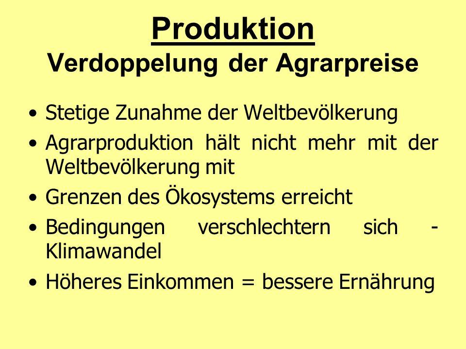 Produktion Verdoppelung der Agrarpreise