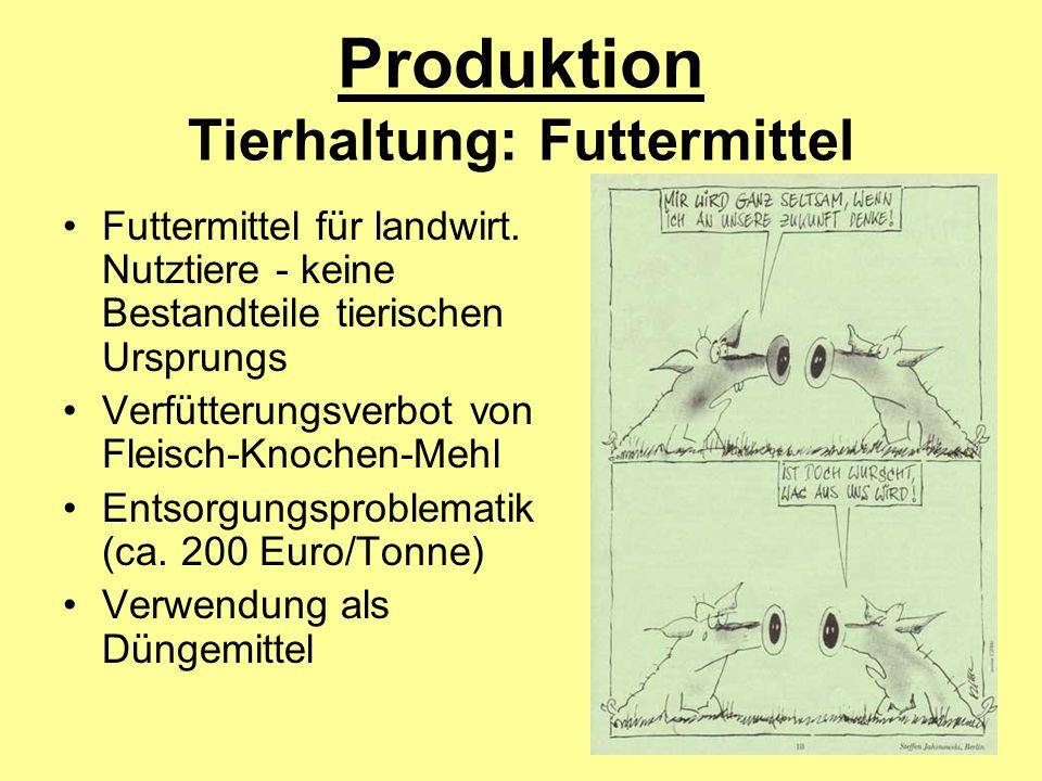 Produktion Tierhaltung: Futtermittel