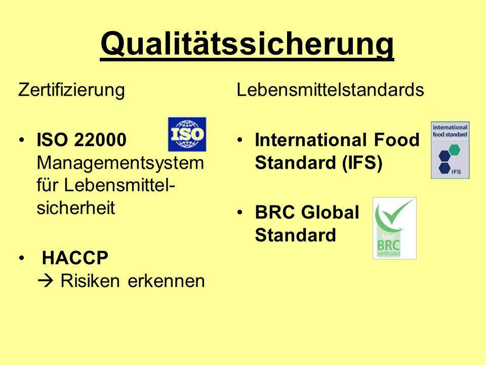 Qualitätssicherung Zertifizierung