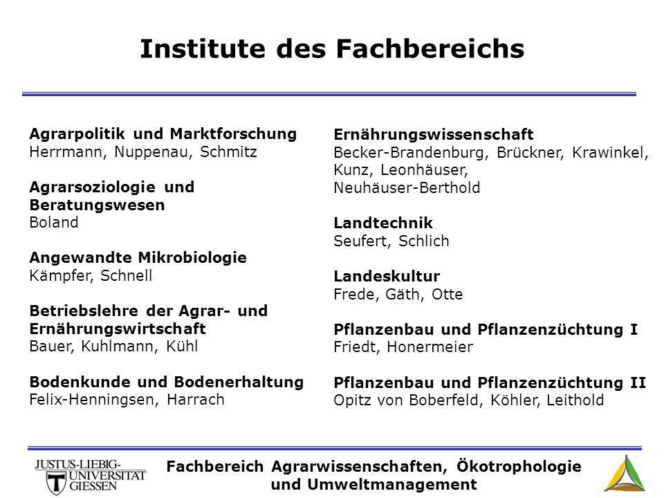 Institute des Fachbereichs