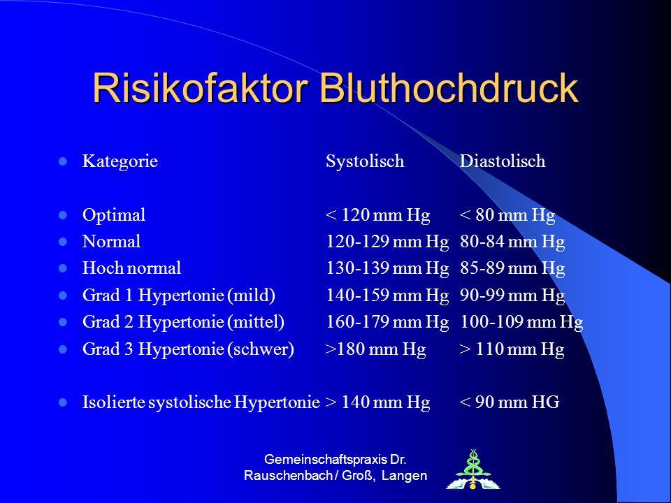 Risikofaktor Bluthochdruck
