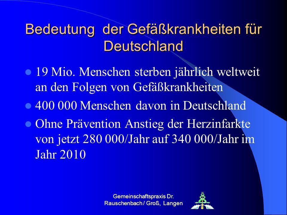 Bedeutung der Gefäßkrankheiten für Deutschland