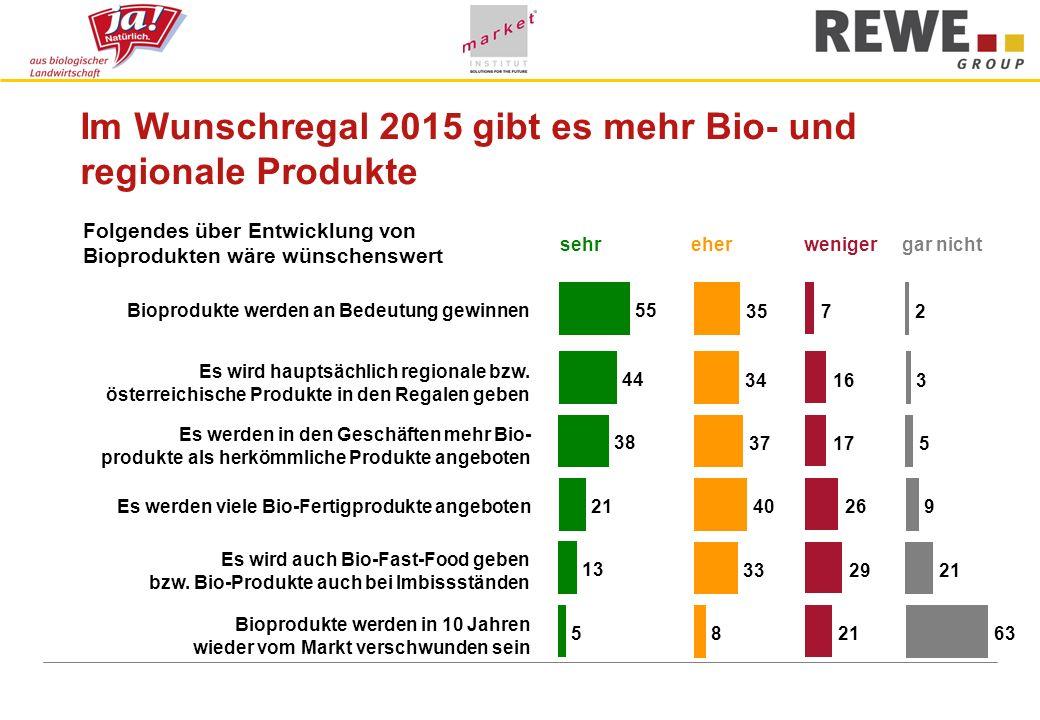 Im Wunschregal 2015 gibt es mehr Bio- und regionale Produkte