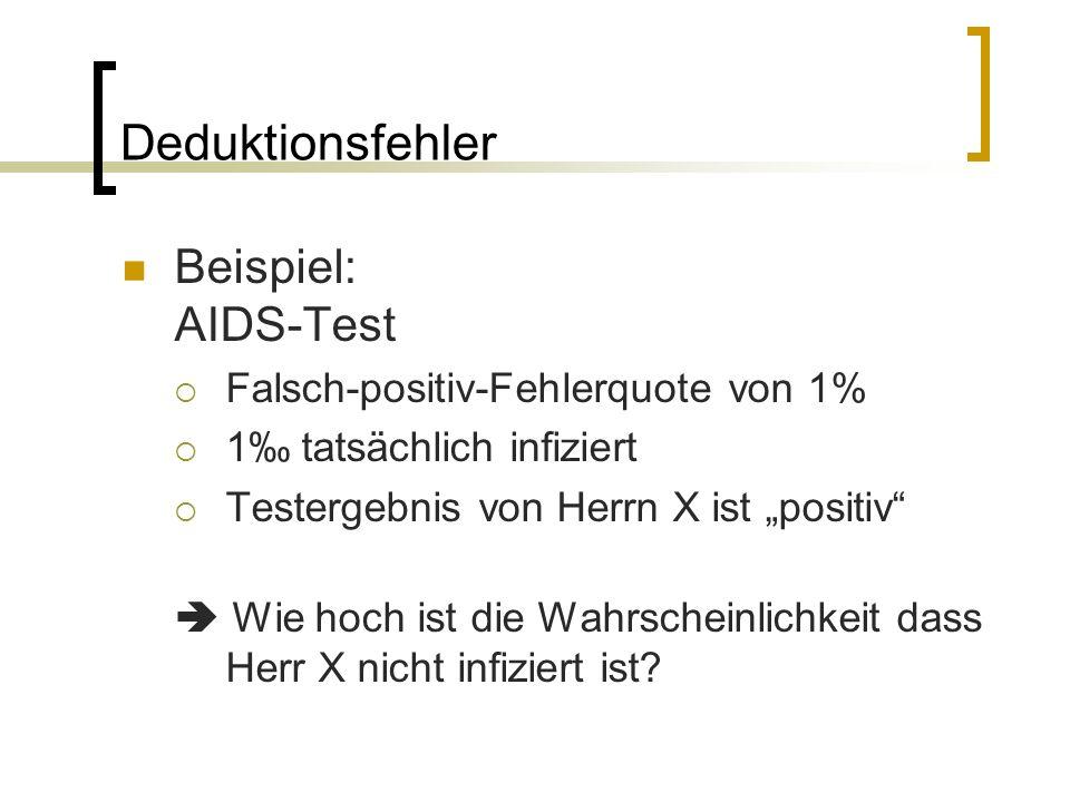 Deduktionsfehler Beispiel: AIDS-Test Falsch-positiv-Fehlerquote von 1%