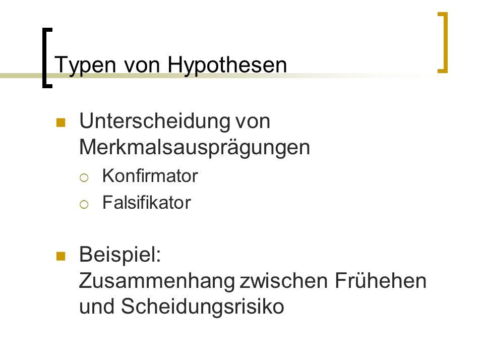 Typen von Hypothesen Unterscheidung von Merkmalsausprägungen