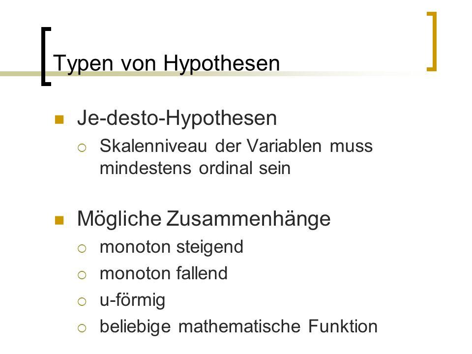 Typen von Hypothesen Je-desto-Hypothesen Mögliche Zusammenhänge