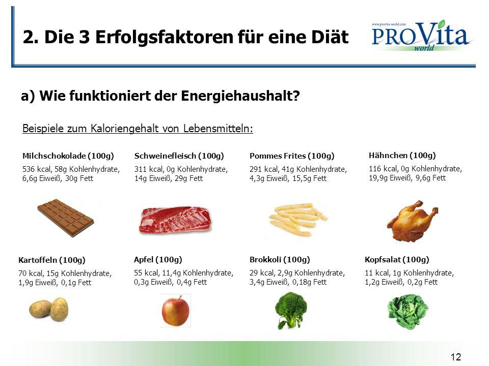 Beispiele zum Kaloriengehalt von Lebensmitteln: