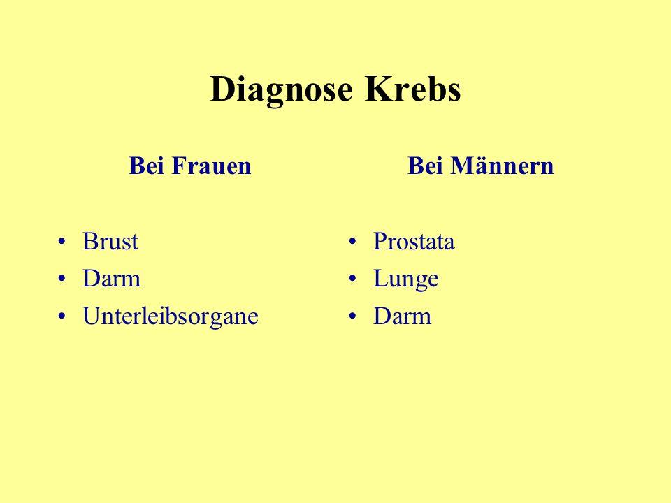 Diagnose Krebs Bei Frauen Brust Darm Unterleibsorgane Bei Männern