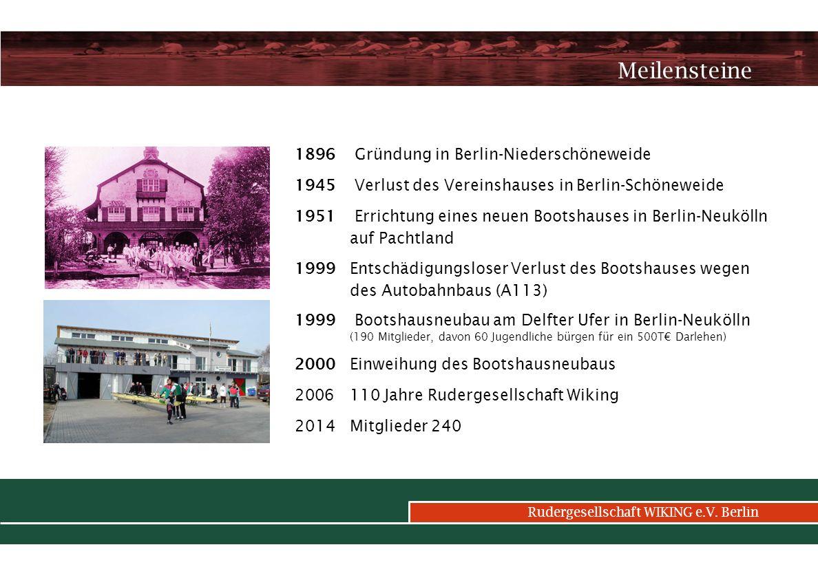 Meilensteine 1896 Gründung in Berlin-Niederschöneweide