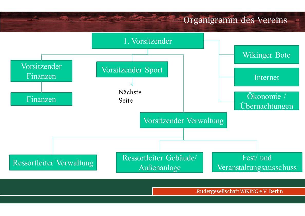 Organigramm des Vereins