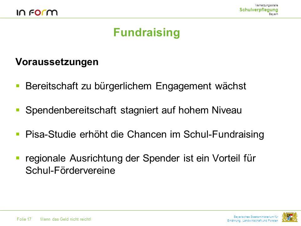 Fundraising Voraussetzungen