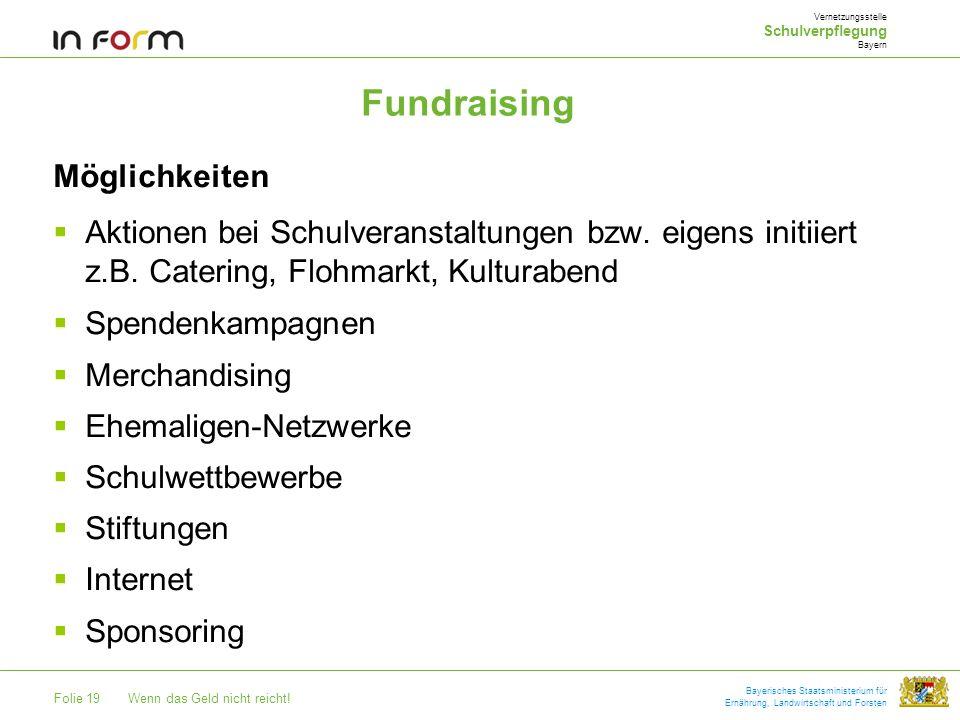 Fundraising Möglichkeiten