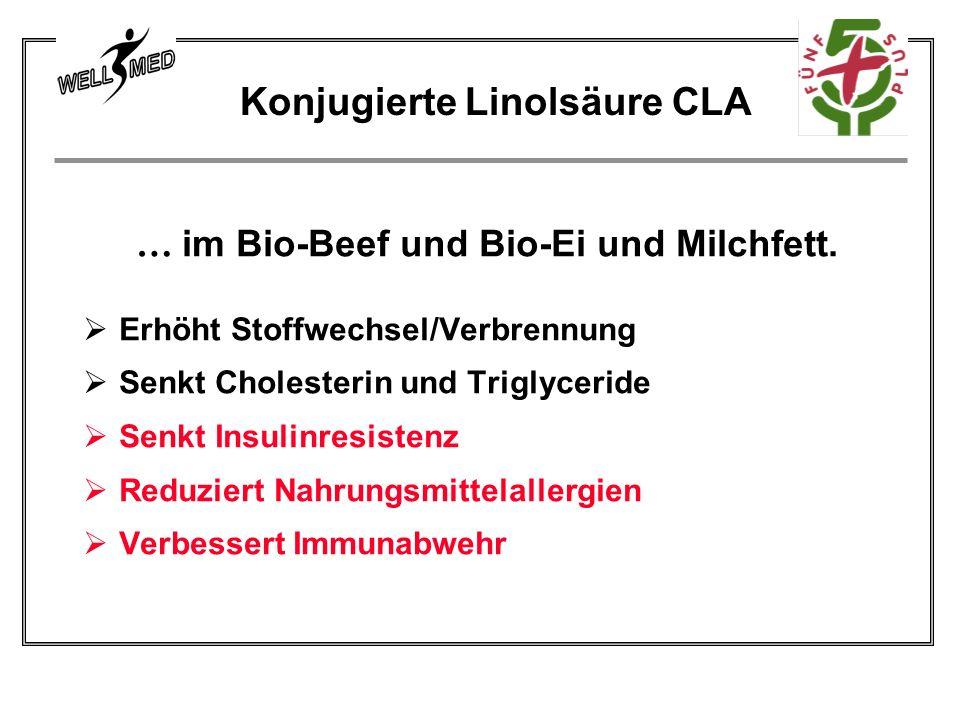 Konjugierte Linolsäure CLA