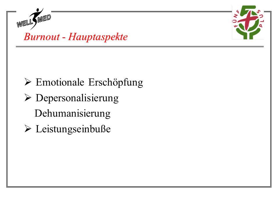 Burnout - Hauptaspekte