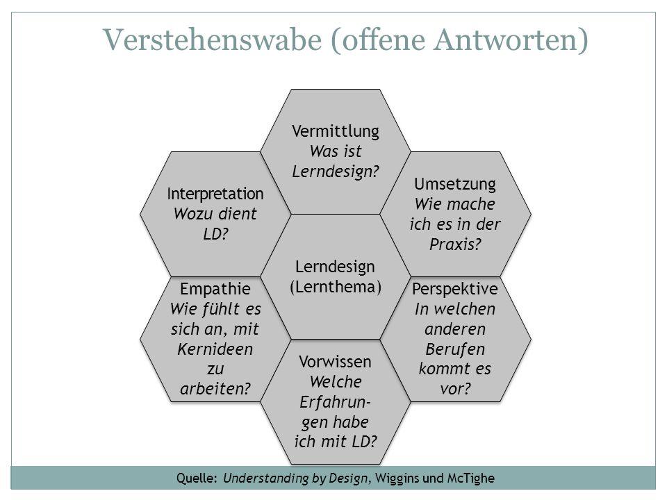 Verstehenswabe (offene Antworten)