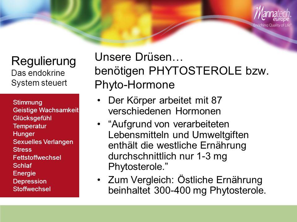 Unsere Drüsen… benötigen PHYTOSTEROLE bzw. Phyto-Hormone