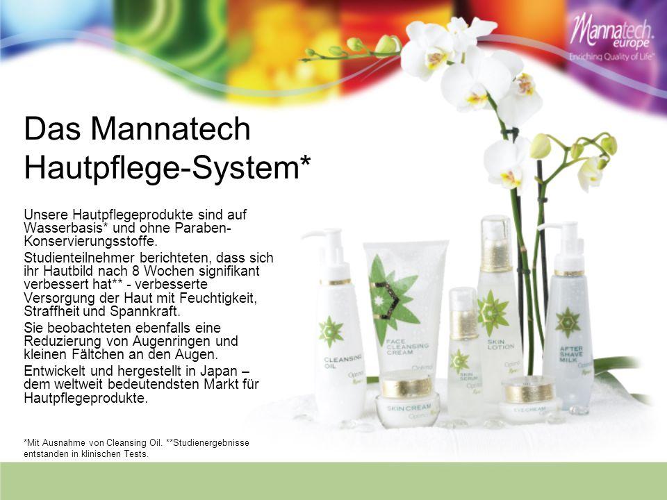 Das Mannatech Hautpflege-System*
