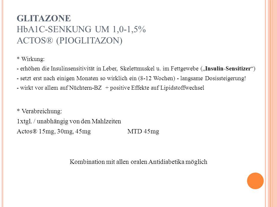 GLITAZONE HbA1C-SENKUNG UM 1,0-1,5% ACTOS® (PIOGLITAZON)