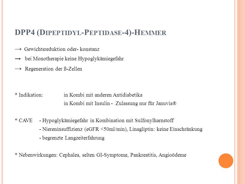 DPP4 (Dipeptidyl-Peptidase-4)-Hemmer