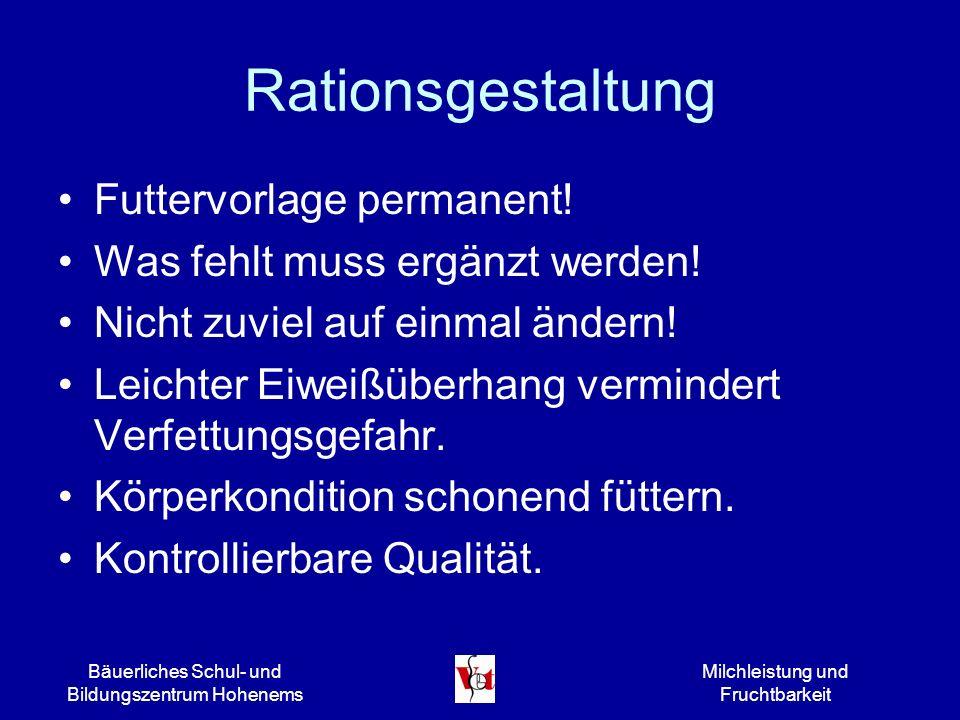 Rationsgestaltung Futtervorlage permanent!