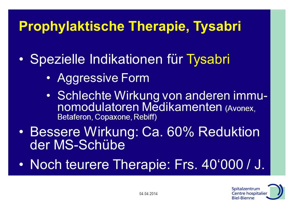 Prophylaktische Therapie, Tysabri
